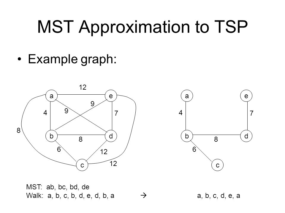 MST Approximation to TSP Example graph: ae bd 12 7 9 9 8 4 c 8 6 ae bd 7 8 4 c 6 MST: ab, bc, bd, de Walk: a, b, c, b, d, e, d, b, a  a, b, c, d, e, a