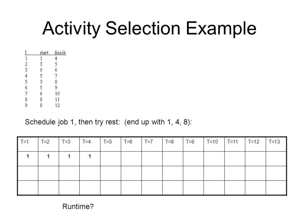 Activity Selection Example Schedule job 1, then try rest: (end up with 1, 4, 8): T=1T=2T=3T=4T=5T=6T=7T=8T=9T=10T=11T=12T=13 1111 Runtime?