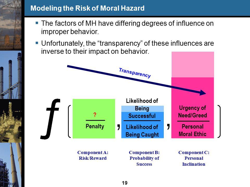 19 ? Penalty Likelihood of Being Successful Likelihood of Being Caught Urgency of Need/Greed Personal Moral Ethic Modeling the Risk of Moral Hazard 