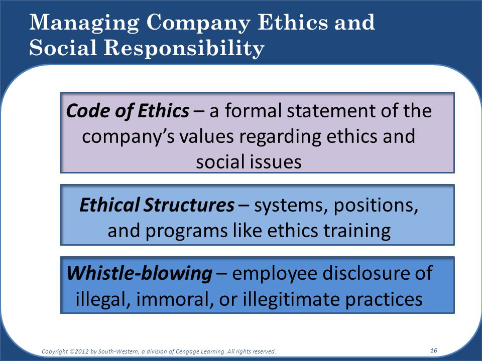 Managing Company Ethics and Social Responsibility Code of Ethics – a formal statement of the company's values regarding ethics and social issues Ethical Structures – systems, positions, and programs like ethics training Whistle-blowing – employee disclosure of illegal, immoral, or illegitimate practices Copyright ©2012 by South-Western, a division of Cengage Learning.