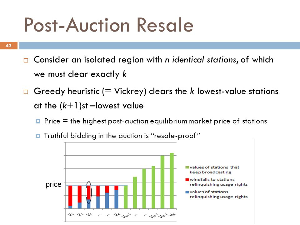 Post-Auction Resale  Consider an isolated region with n identical stations, of which we must clear exactly k  Greedy heuristic (= Vickrey) clears the k lowest-value stations at the (k+1)st –lowest value  Price = the highest post-auction equilibrium market price of stations  Truthful bidding in the auction is resale-proof 42 price