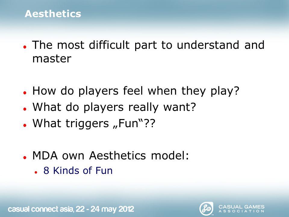 Understanding Players: Dr.