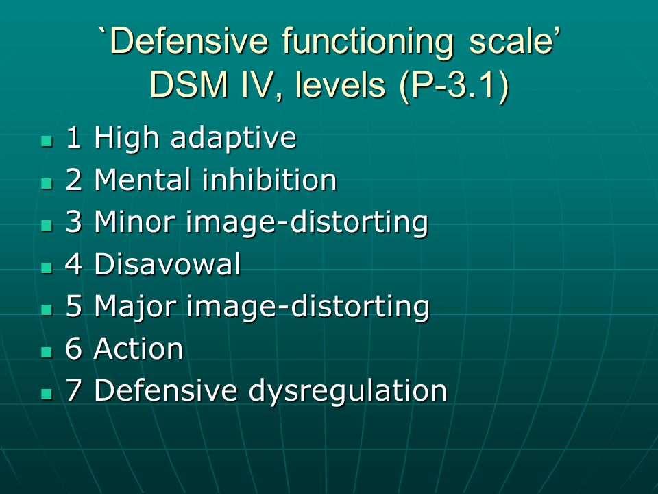 `Defensive functioning scale' DSM IV, levels (P-3.1) 1 High adaptive 1 High adaptive 2 Mental inhibition 2 Mental inhibition 3 Minor image-distorting 3 Minor image-distorting 4 Disavowal 4 Disavowal 5 Major image-distorting 5 Major image-distorting 6 Action 6 Action 7 Defensive dysregulation 7 Defensive dysregulation