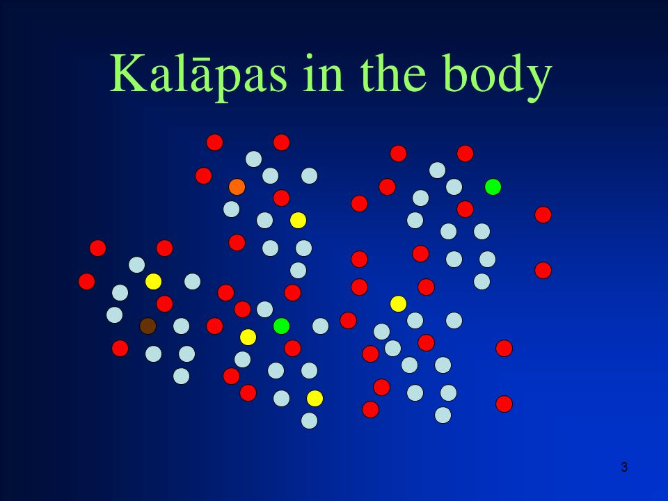 3 Kalàpas in the body