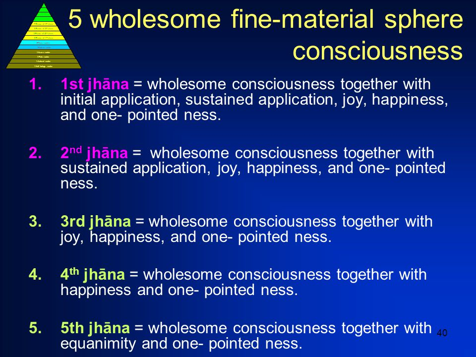 40 5 wholesome fine-material sphere consciousness 1.1st jhāna = wholesome consciousness together with initial application, sustained application, joy, happiness, and one- pointed ness.