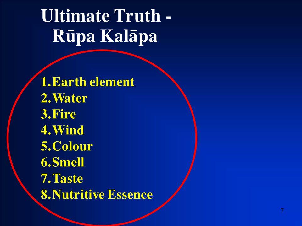 38 3 Planes of 3 rd Jh à na 1.PARITTA-SUBHA Realm of minor aura 2.APPAMâNA-SUBHA Realm of infinite aura 3.SUBHA-KIöHA Realm of steady aura
