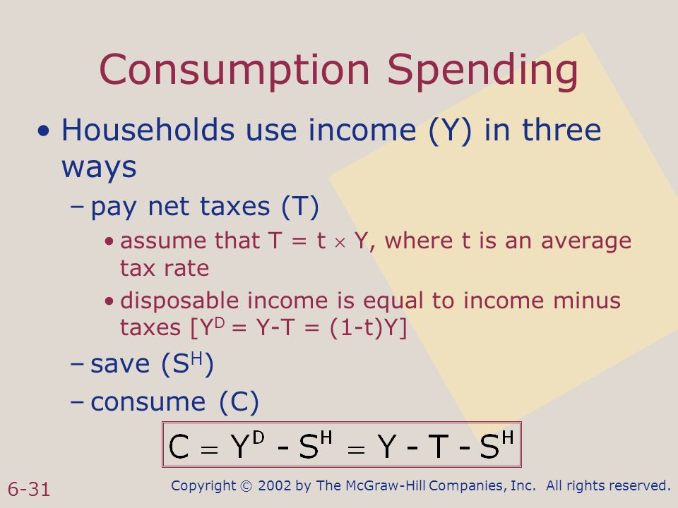 Copyright © 2002 by The McGraw-Hill Companies, Inc. All rights reserved. 6-31 Consumption Spending Households use income (Y) in three ways –pay net ta