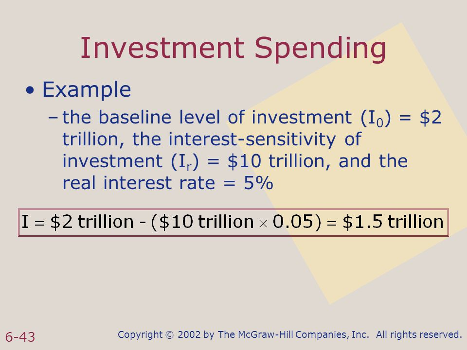 Copyright © 2002 by The McGraw-Hill Companies, Inc. All rights reserved. 6-43 Investment Spending Example –the baseline level of investment (I 0 ) = $