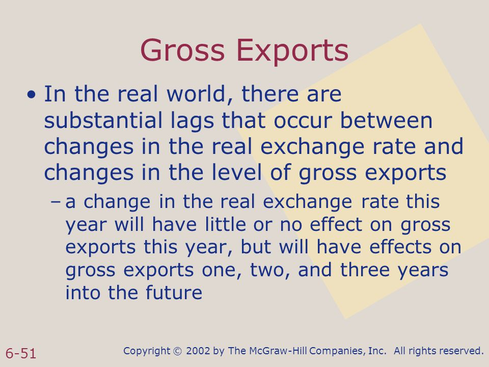 Copyright © 2002 by The McGraw-Hill Companies, Inc. All rights reserved. 6-51 Gross Exports In the real world, there are substantial lags that occur b