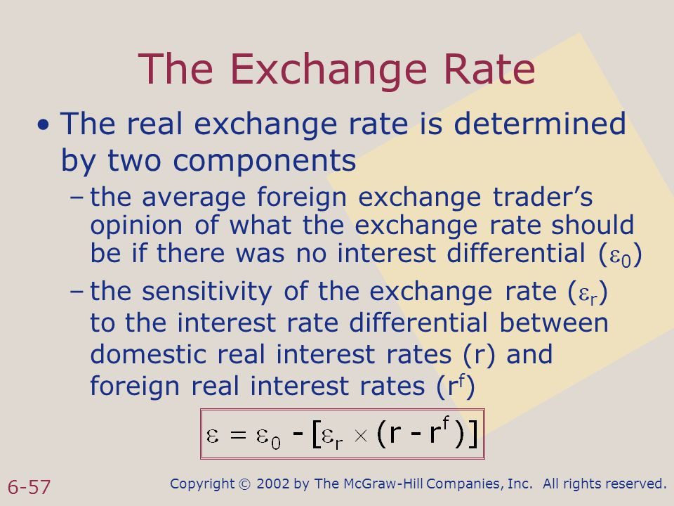 Copyright © 2002 by The McGraw-Hill Companies, Inc. All rights reserved. 6-57 The Exchange Rate The real exchange rate is determined by two components