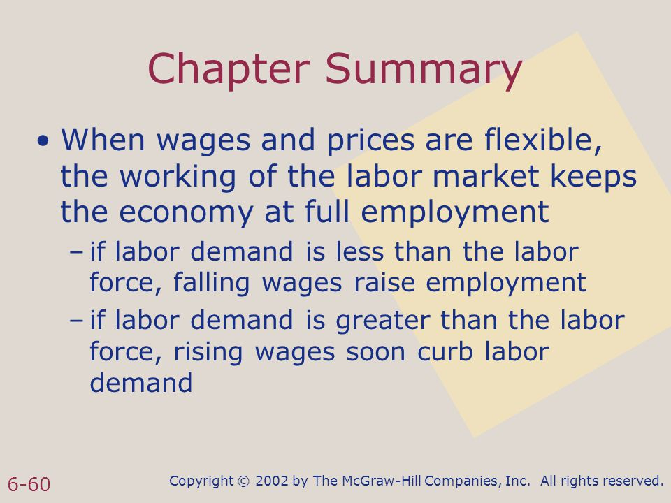 Copyright © 2002 by The McGraw-Hill Companies, Inc. All rights reserved. 6-60 Chapter Summary When wages and prices are flexible, the working of the l