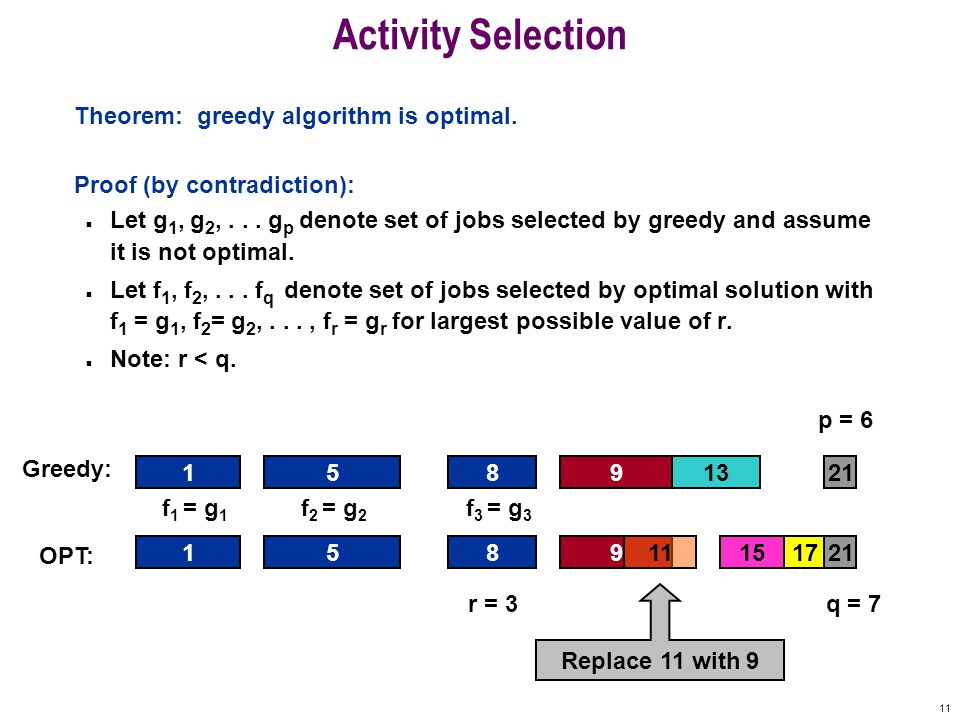 9 Activity Selection Theorem: greedy algorithm is optimal.