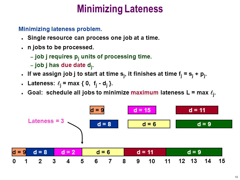 19 Minimizing Lateness Minimizing lateness problem. n Single resource can process one job at a time. n n jobs to be processed. – job j requires p j un