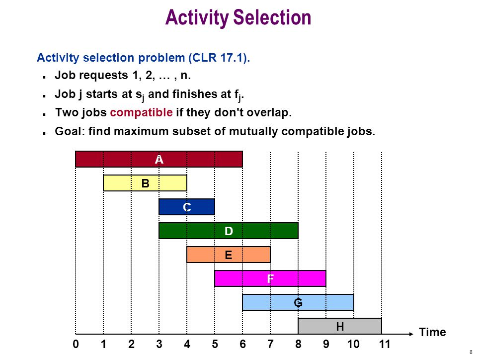 8 Activity Selection Activity selection problem (CLR 17.1).