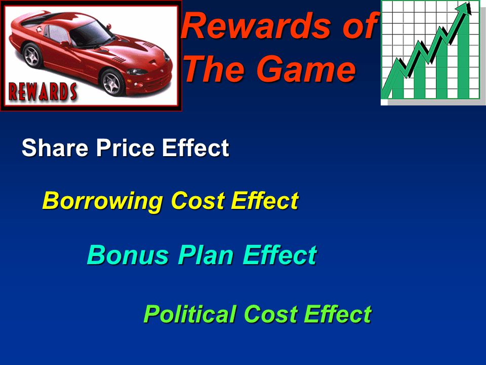Rewards of The Game Share Price Effect Borrowing Cost Effect Bonus Plan Effect Political Cost Effect