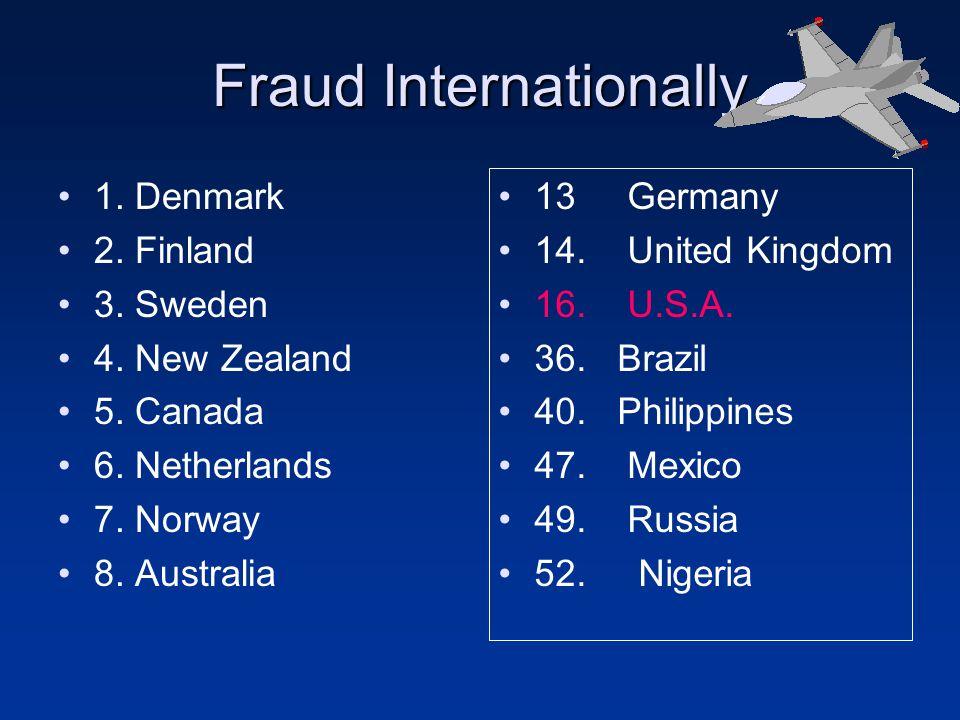 Fraud Internationally 1. Denmark 2. Finland 3. Sweden 4. New Zealand 5. Canada 6. Netherlands 7. Norway 8. Australia 13 Germany 14. United Kingdom 16.
