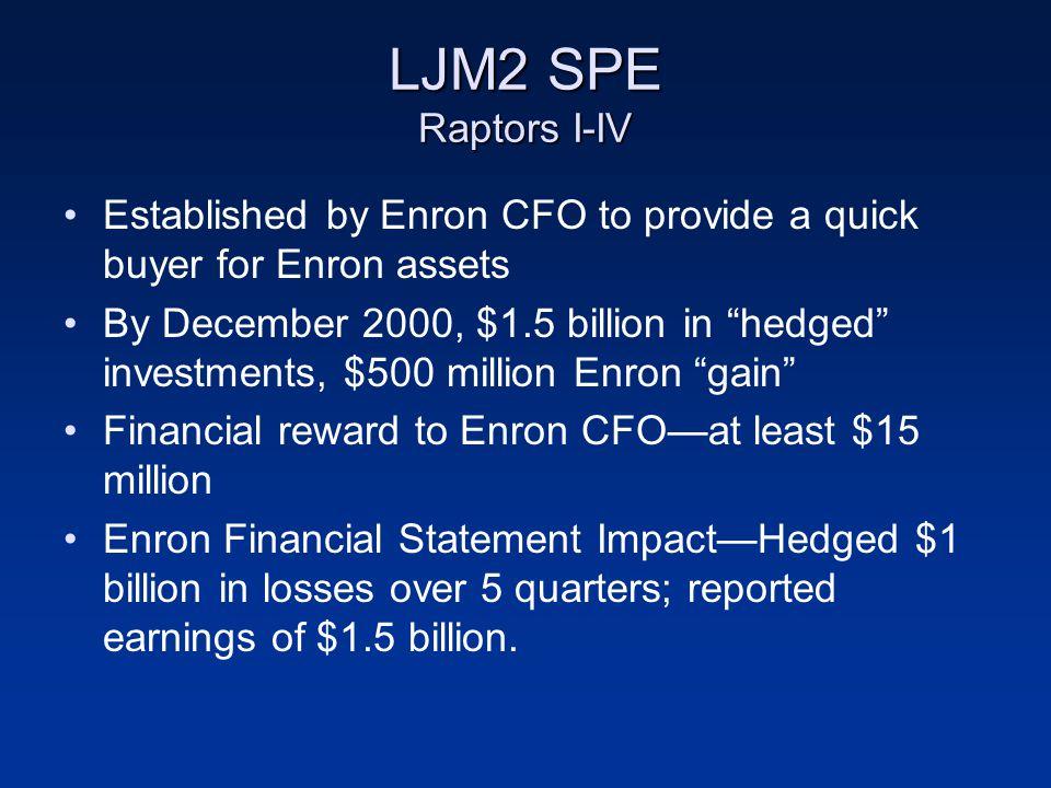 """LJM2 SPE Raptors I-IV Established by Enron CFO to provide a quick buyer for Enron assets By December 2000, $1.5 billion in """"hedged"""" investments, $500"""