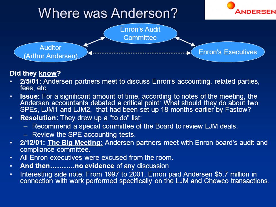 Where was Anderson? Did they know? 2/5/01: Andersen partners meet to discuss Enron's accounting, related parties, fees, etc. Issue: For a significant