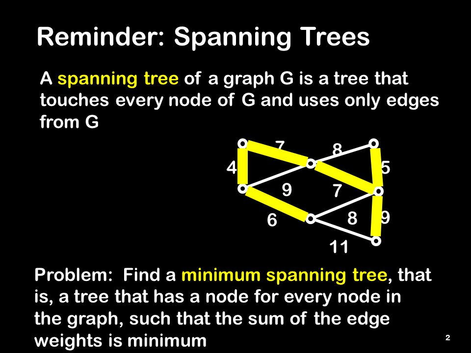 2 Reminder: Spanning Trees A spanning tree of a graph G is a tree that touches every node of G and uses only edges from G Problem: Find a minimum span