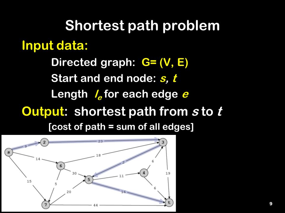 9 Shortest path problem Input data: Directed graph: G= (V, E) Start and end node: s, t Length l e for each edge e Output: shortest path from s to t [c