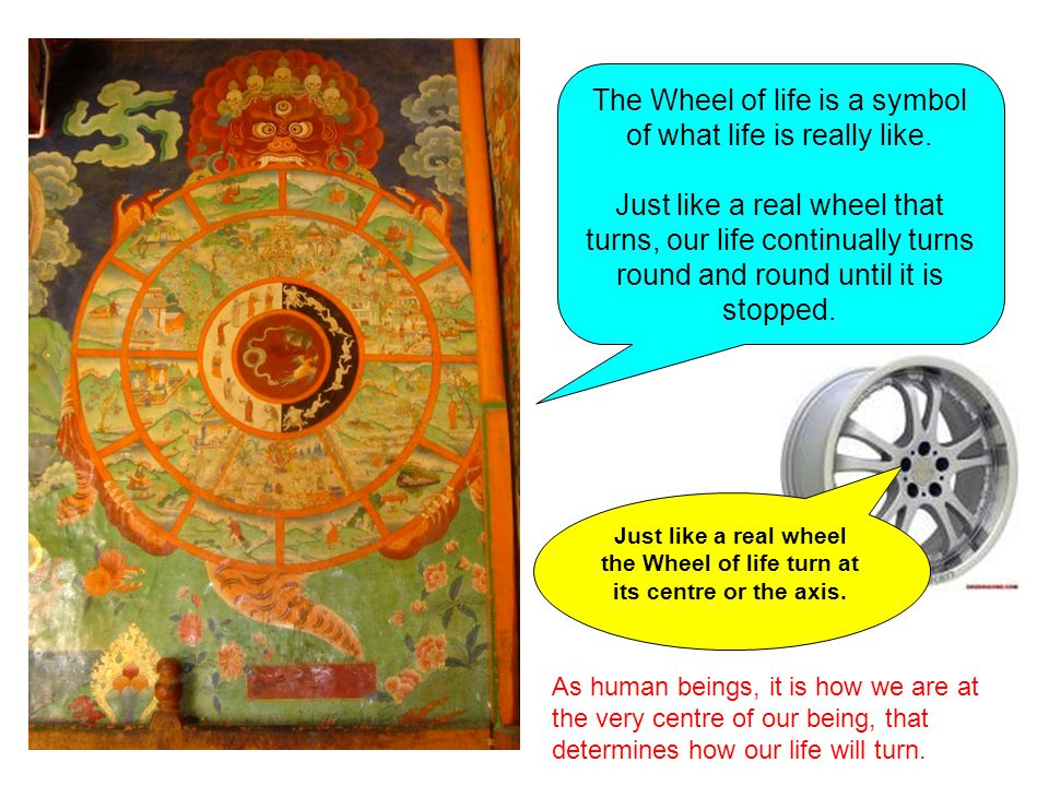 The Wheel of life is a symbol of what life is really like. Just like a real wheel that turns, our life continually turns round and round until it is s