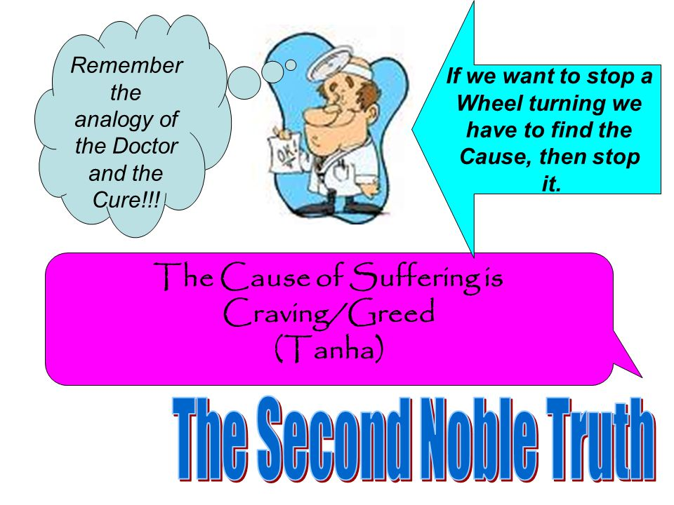 The Cause of Suffering is Craving/Greed (Tanha) Remember the analogy of the Doctor and the Cure!!! If we want to stop a Wheel turning we have to find