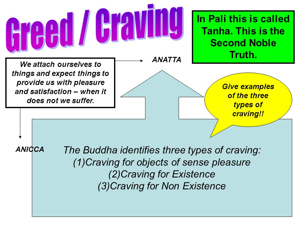 In Pali this is called Tanha. This is the Second Noble Truth. The Buddha identifies three types of craving: (1)Craving for objects of sense pleasure (
