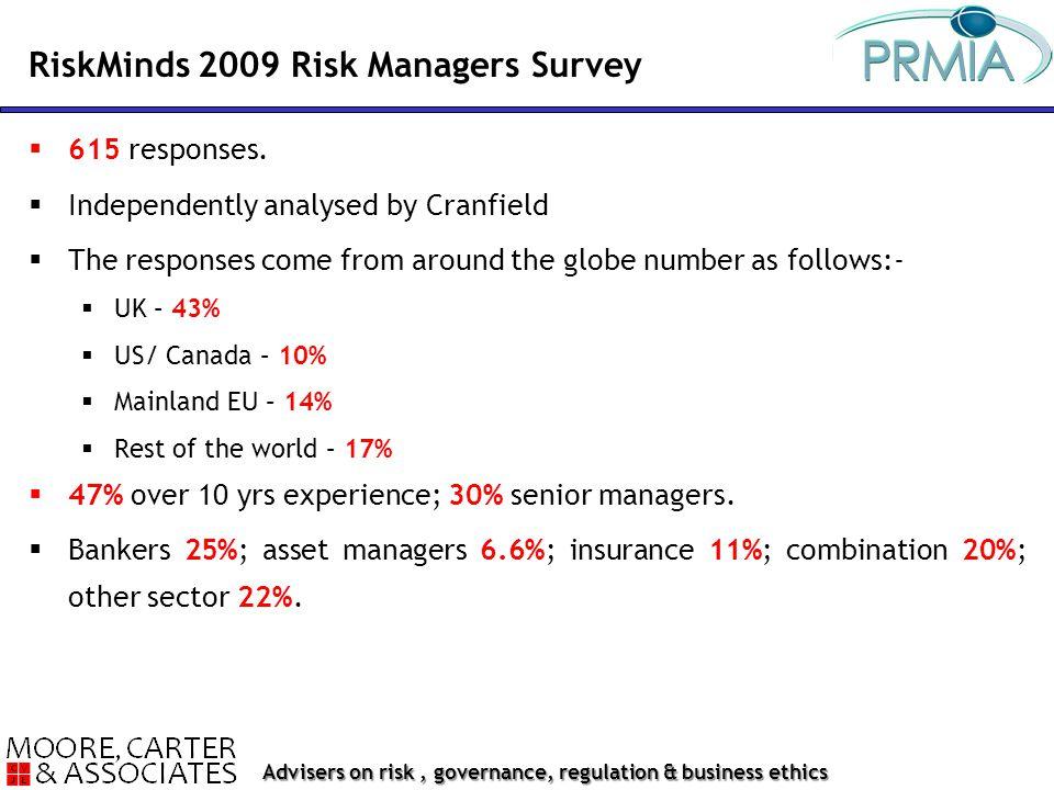 Advisers on risk, governance, regulation & business ethics  615 responses.