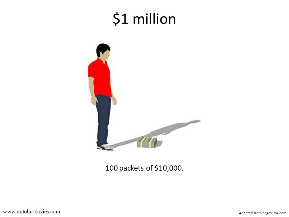 www.antolin-davies.com $1 million 100 packets of $10,000. Adapted from pagetutor.com