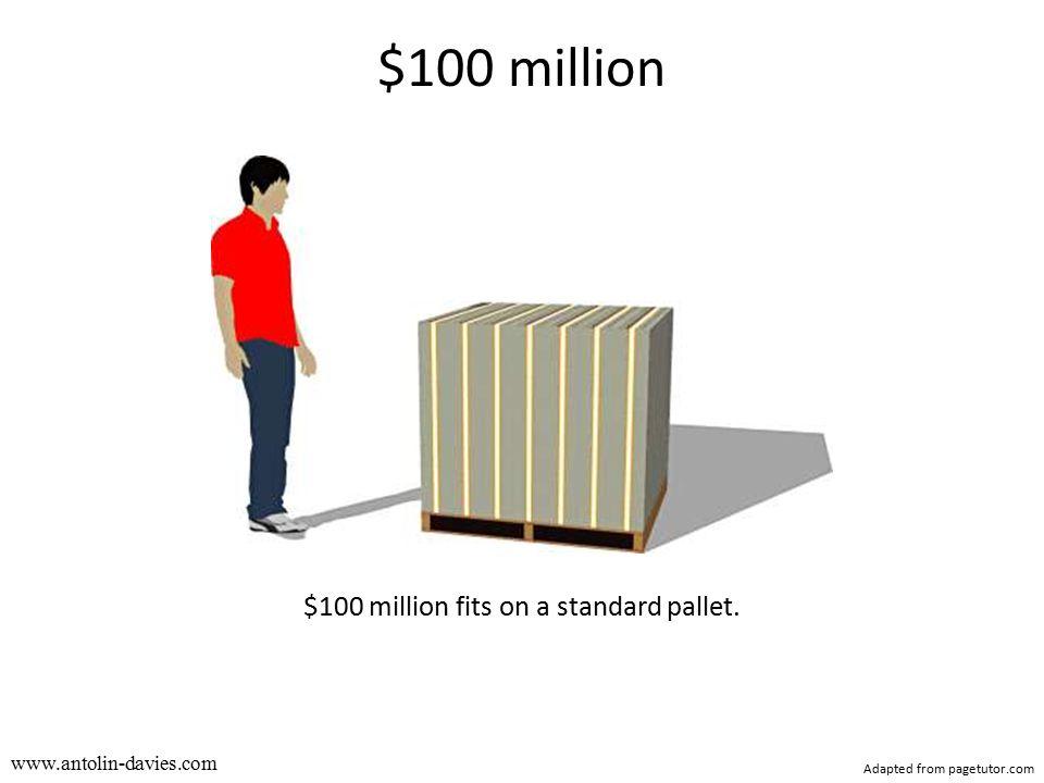 www.antolin-davies.com $100 million $100 million fits on a standard pallet.
