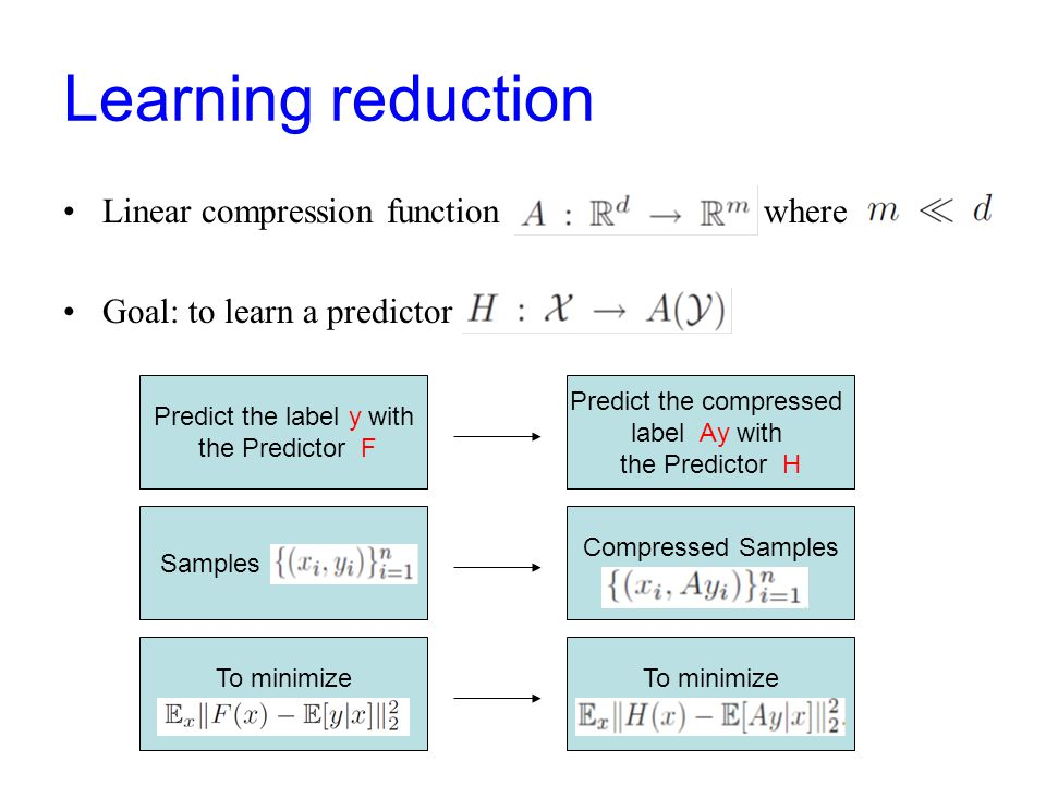 Learning reduction Linear compression function where Goal: to learn a predictor Predict the label y with the Predictor F Predict the compressed label Ay with the Predictor H Samples Compressed Samples To minimize