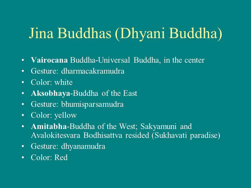 Jina Buddhas (Dhyani Buddha) Vairocana Buddha-Universal Buddha, in the center Gesture: dharmacakramudra Color: white Aksobhaya-Buddha of the East Gesture: bhumisparsamudra Color: yellow Amitabha-Buddha of the West; Sakyamuni and Avalokitesvara Bodhisattva resided (Sukhavati paradise) Gesture: dhyanamudra Color: Red