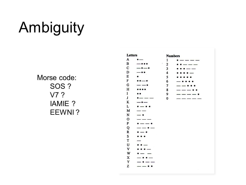 Ambiguity Morse code: SOS ? V7 ? IAMIE ? EEWNI ?