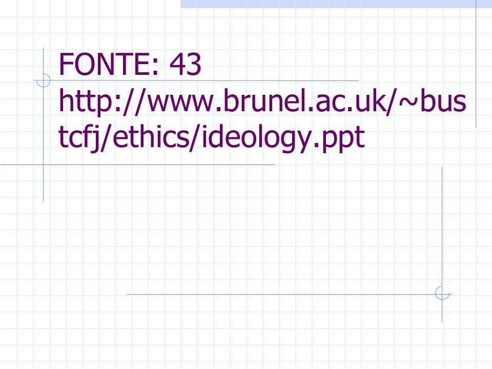 FONTE: 43 http://www.brunel.ac.uk/~bus tcfj/ethics/ideology.ppt