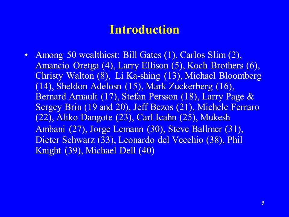 5 Introduction Among 50 wealthiest: Bill Gates (1), Carlos Slim (2), Amancio Oretga (4), Larry Ellison (5), Koch Brothers (6), Christy Walton (8), Li Ka-shing (13), Michael Bloomberg (14), Sheldon Adelosn (15), Mark Zuckerberg (16), Bernard Arnault (17), Stefan Persson (18), Larry Page & Sergey Brin (19 and 20), Jeff Bezos (21), Michele Ferraro (22), Aliko Dangote (23), Carl Icahn (25), Mukesh Ambani (27), Jorge Lemann (30), Steve Ballmer (31), Dieter Schwarz (33), Leonardo del Vecchio (38), Phil Knight (39), Michael Dell (40)