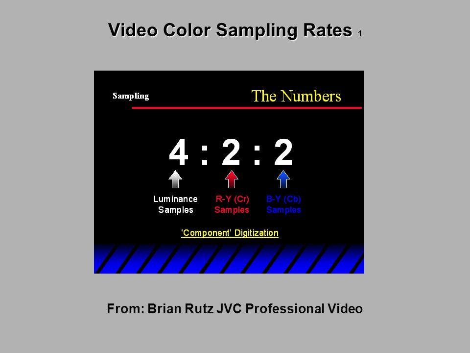 From: Brian Rutz JVC Professional Video Video Color Sampling Rates Video Color Sampling Rates 1