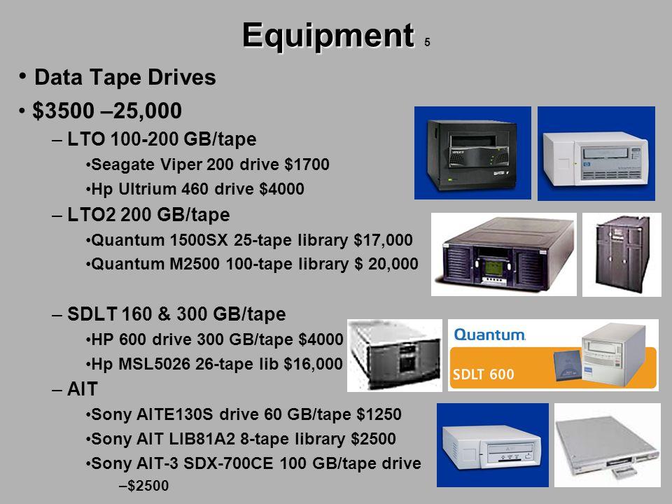 Equipment Equipment 5 Data Tape Drives $3500 –25,000 – LTO 100-200 GB/tape Seagate Viper 200 drive $1700 Hp Ultrium 460 drive $4000 – LTO2 200 GB/tape Quantum 1500SX 25-tape library $17,000 Quantum M2500 100-tape library $ 20,000 – SDLT 160 & 300 GB/tape HP 600 drive 300 GB/tape $4000 Hp MSL5026 26-tape lib $16,000 – AIT Sony AITE130S drive 60 GB/tape $1250 Sony AIT LIB81A2 8-tape library $2500 Sony AIT-3 SDX-700CE 100 GB/tape drive –$2500