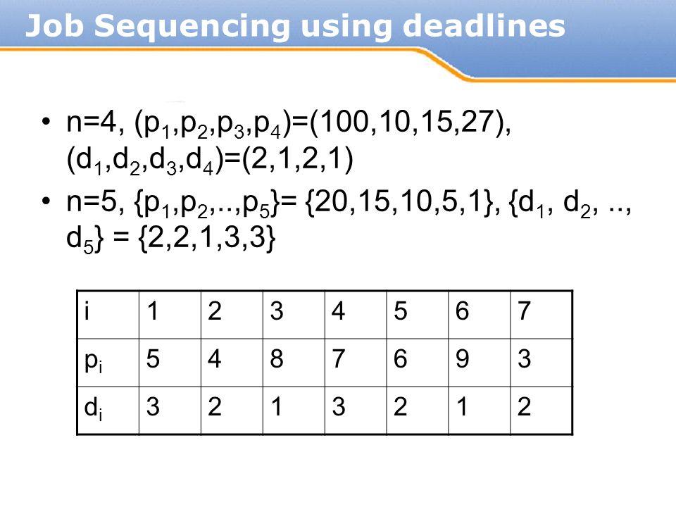 n=4, (p 1,p 2,p 3,p 4 )=(100,10,15,27), (d 1,d 2,d 3,d 4 )=(2,1,2,1) n=5, {p 1,p 2,..,p 5 }= {20,15,10,5,1}, {d 1, d 2,.., d 5 } = {2,2,1,3,3} Job Seq
