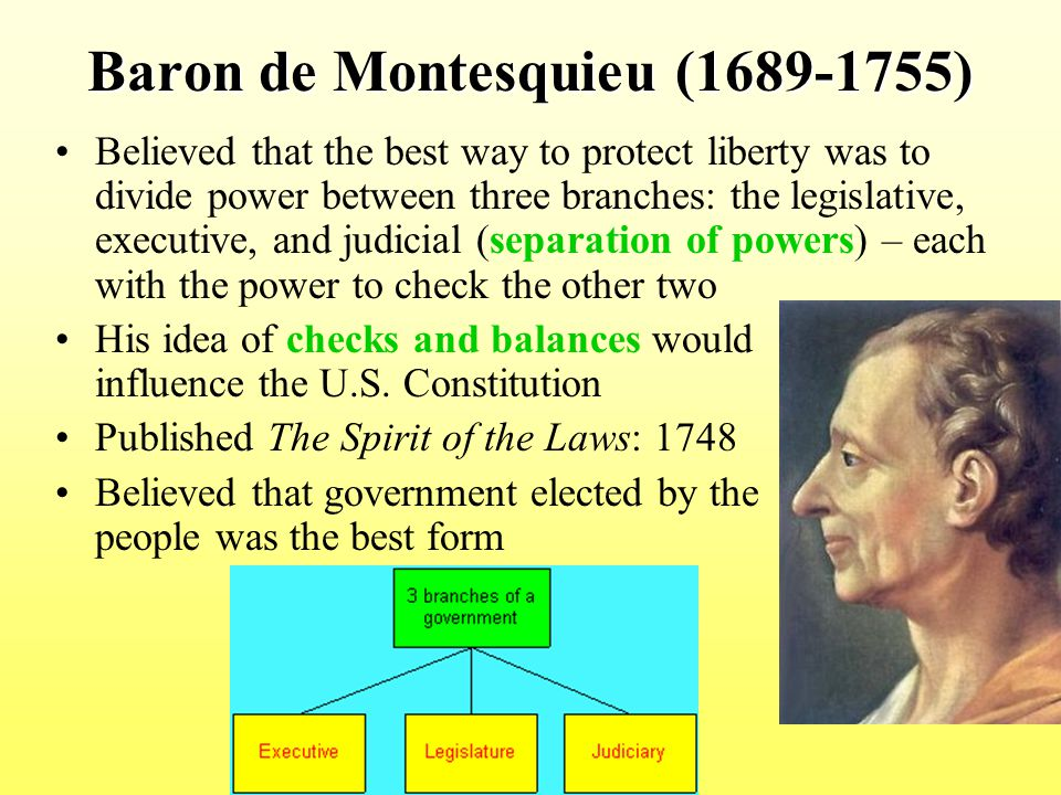 Baron de Montesquieu (1689-1755) Believed that the best way to protect liberty was to divide power between three branches: the legislative, executive,