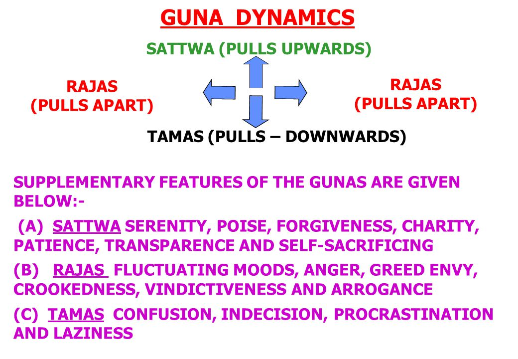 GUNA DYNAMICS SATTWA (PULLS UPWARDS) TAMAS (PULLS – DOWNWARDS) RAJAS (PULLS APART) RAJAS (PULLS APART) SUPPLEMENTARY FEATURES OF THE GUNAS ARE GIVEN BELOW:- (A) SATTWA SERENITY, POISE, FORGIVENESS, CHARITY, PATIENCE, TRANSPARENCE AND SELF-SACRIFICING (B) RAJAS FLUCTUATING MOODS, ANGER, GREED ENVY, CROOKEDNESS, VINDICTIVENESS AND ARROGANCE (C) TAMAS CONFUSION, INDECISION, PROCRASTINATION AND LAZINESS