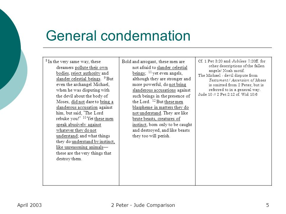 April 20032 Peter - Jude Comparison5 General condemnation 8 In the very same way, these dreamers pollute their own bodies, reject authority and slande