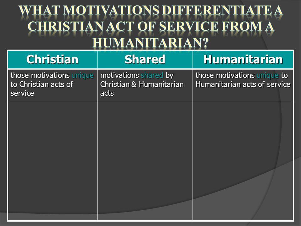 ChristianSharedHumanitarian those motivations unique to Christian acts of service motivations shared by Christian & Humanitarian acts those motivations unique to Humanitarian acts of service