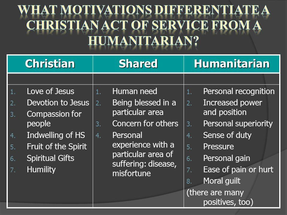 ChristianSharedHumanitarian 1. Love of Jesus 2. Devotion to Jesus 3.