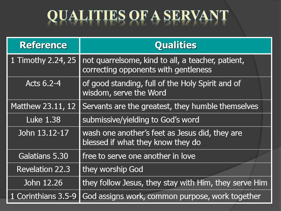 ReferenceQualities 1 Timothy 2.24, 25not quarrelsome, kind to all, a teacher, patient, correcting opponents with gentleness Acts 6.2-4of good standing, full of the Holy Spirit and of wisdom, serve the Word Matthew 23.11, 12Servants are the greatest, they humble themselves Luke 1.38submissive/yielding to God's word John 13.12-17wash one another's feet as Jesus did, they are blessed if what they know they do Galatians 5.30free to serve one another in love Revelation 22.3they worship God John 12.26they follow Jesus, they stay with Him, they serve Him 1 Corinthians 3.5-9God assigns work, common purpose, work together