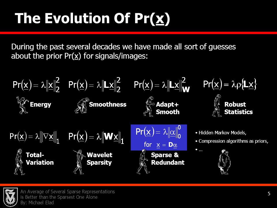 An Average of Several Sparse Representations is Better than the Sparsest One Alone By: Michael Elad 5 The Evolution Of Pr(x) During the past several d