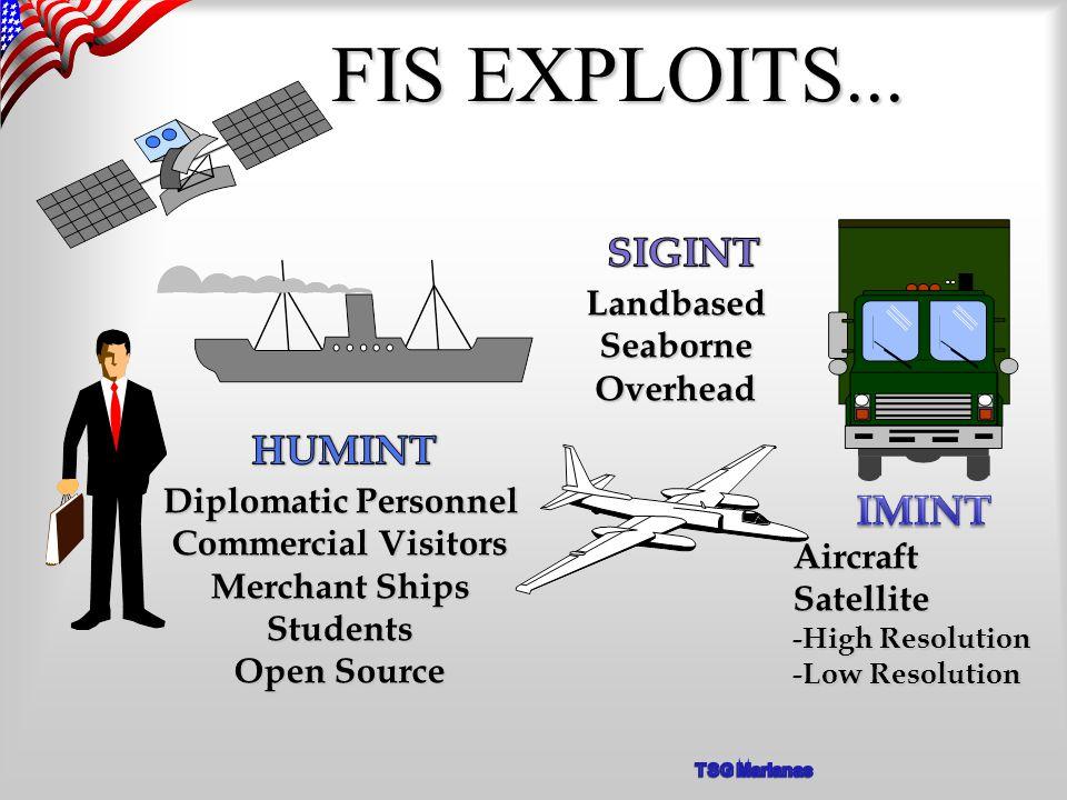 FIS EXPLOITS...