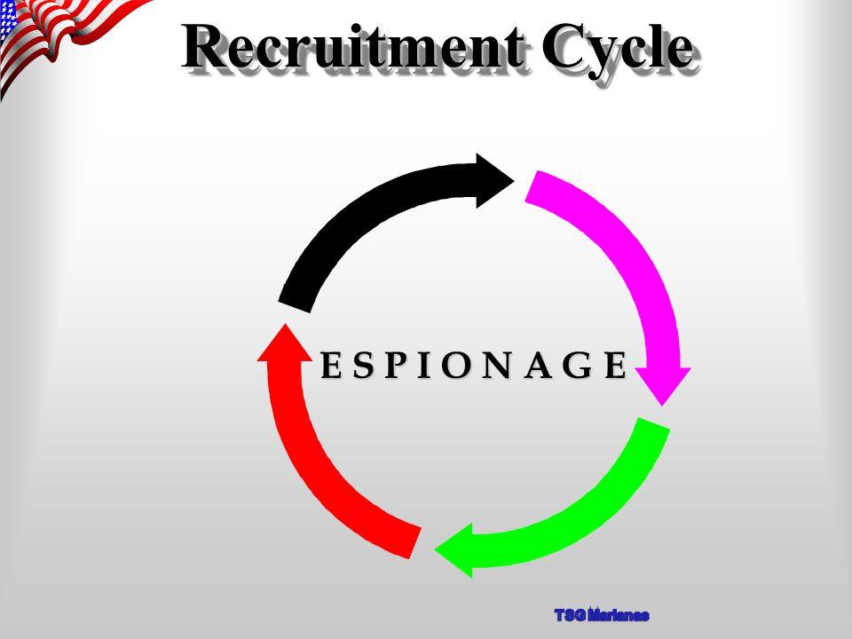 Recruitment Cycle E S P I O N A G E