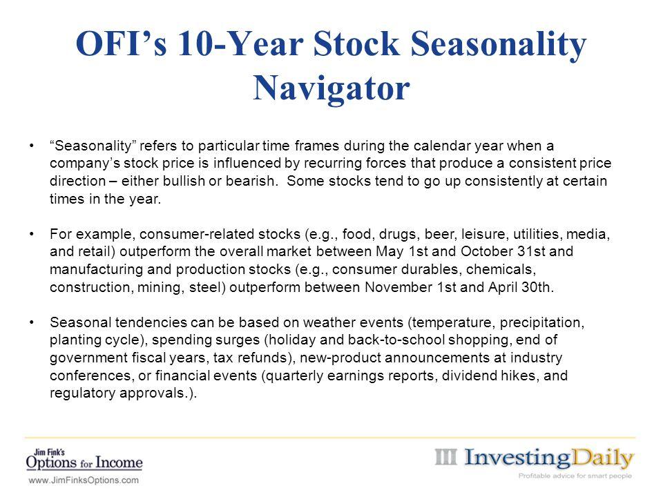 10-Year Stock Seasonality Navigator FrequencyStrength