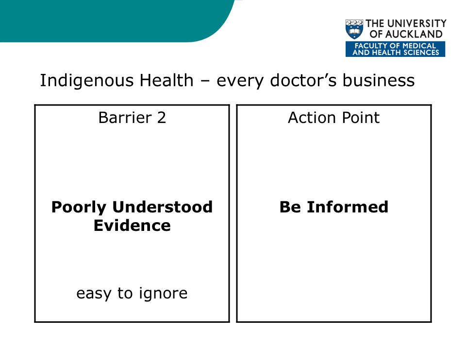 Indigenous Health – every doctor's business Barrier 2 Poorly Understood Evidence easy to ignore Action Point Be Informed