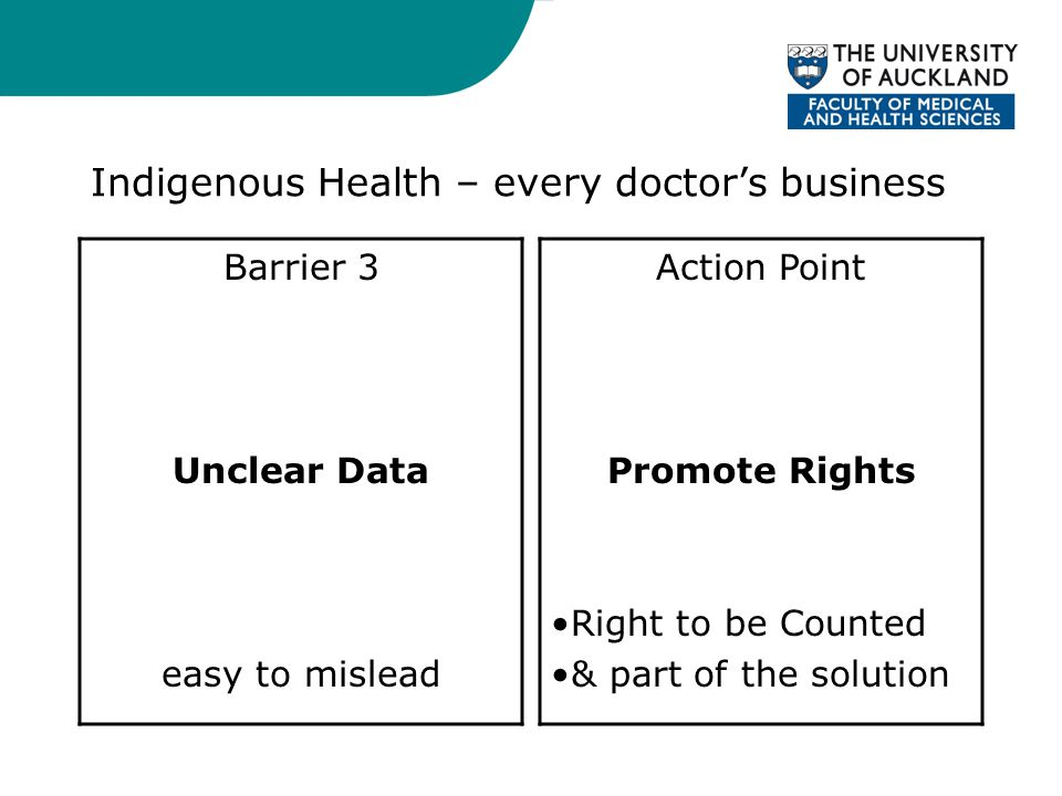 Indigenous Health – every doctor's business Barrier 3 Unclear Data easy to mislead Action Point Promote Rights Right to be Counted & part of the solution